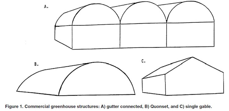 greenhouse_structures_coverings_image1