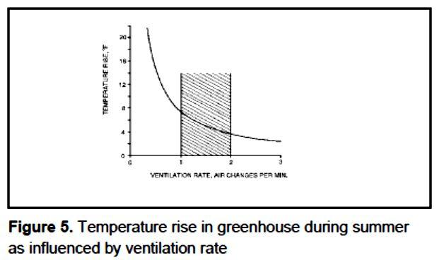 greenhouse_ventilation_5
