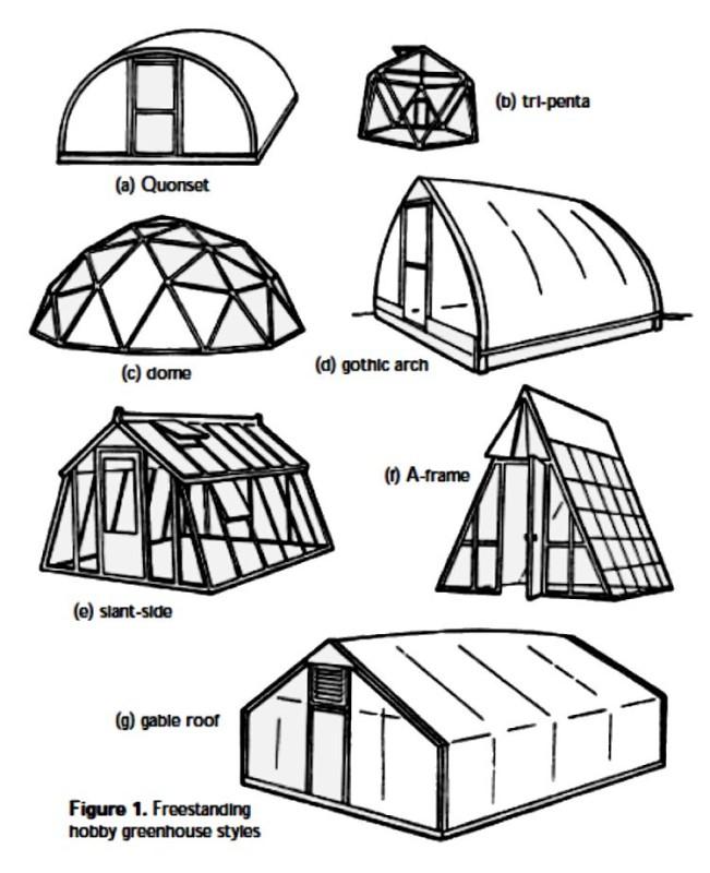 hobby_greenhouse_construction_1