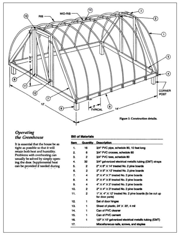 hobby_greenhouse_construction_6