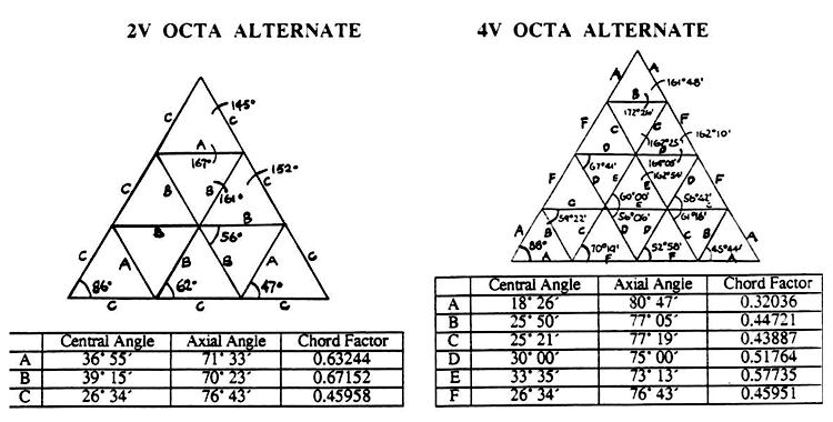 geodesic_dome_diy_2v_4v_octahedron_alternate
