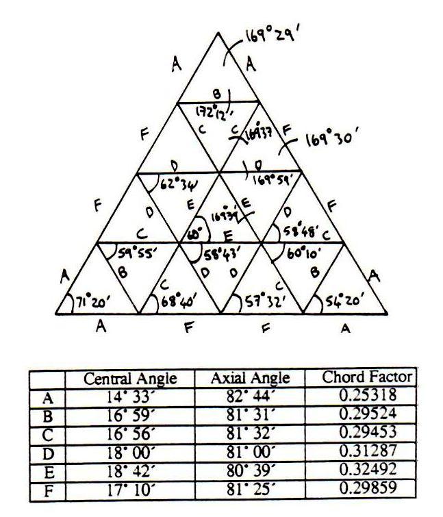 geodesic_dome_diy_4v_icosa_alternate