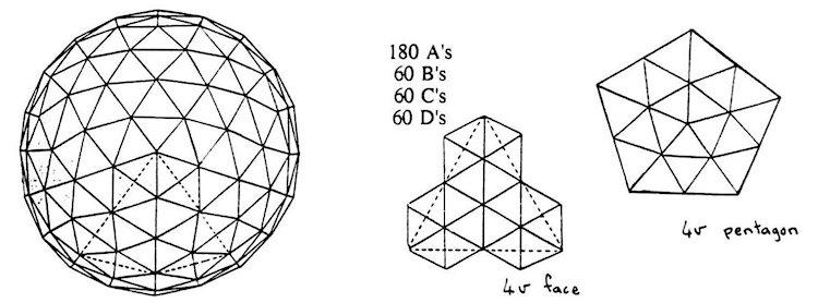 geodesic_dome_diy_4v_triacon_sphere