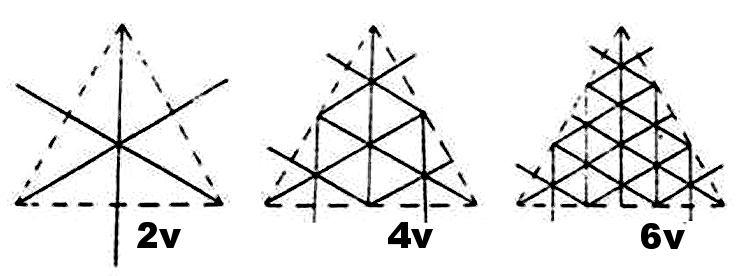 geodesic_dome_diy_triacon_breakdown